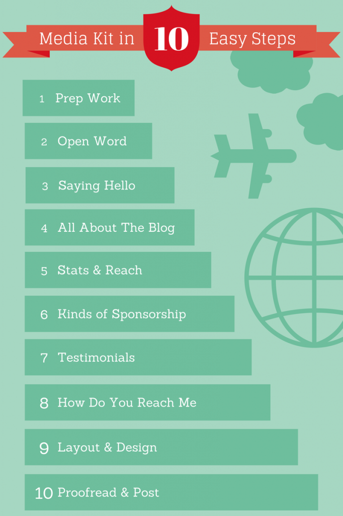Media Kit 10 Easy Steps Infographic