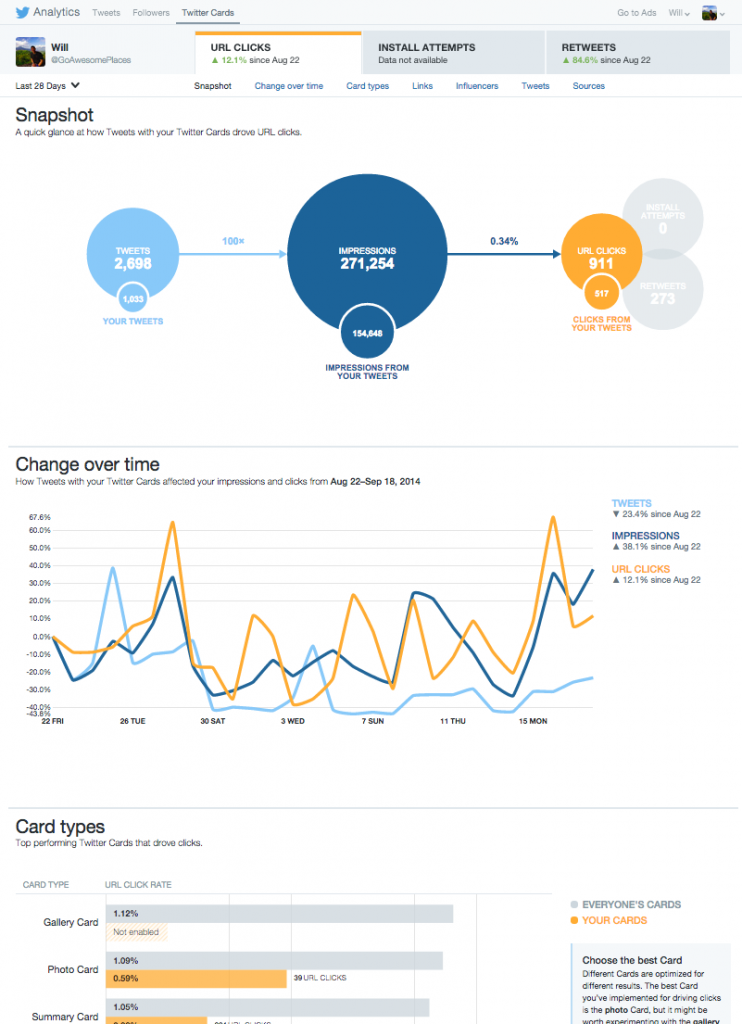 Twitter Analytics for Twitter Cards Screenshot