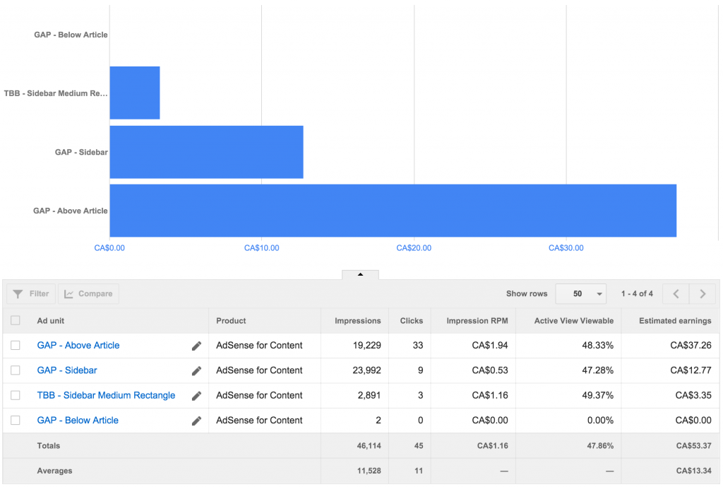 September-15-AdSense-AdUnit
